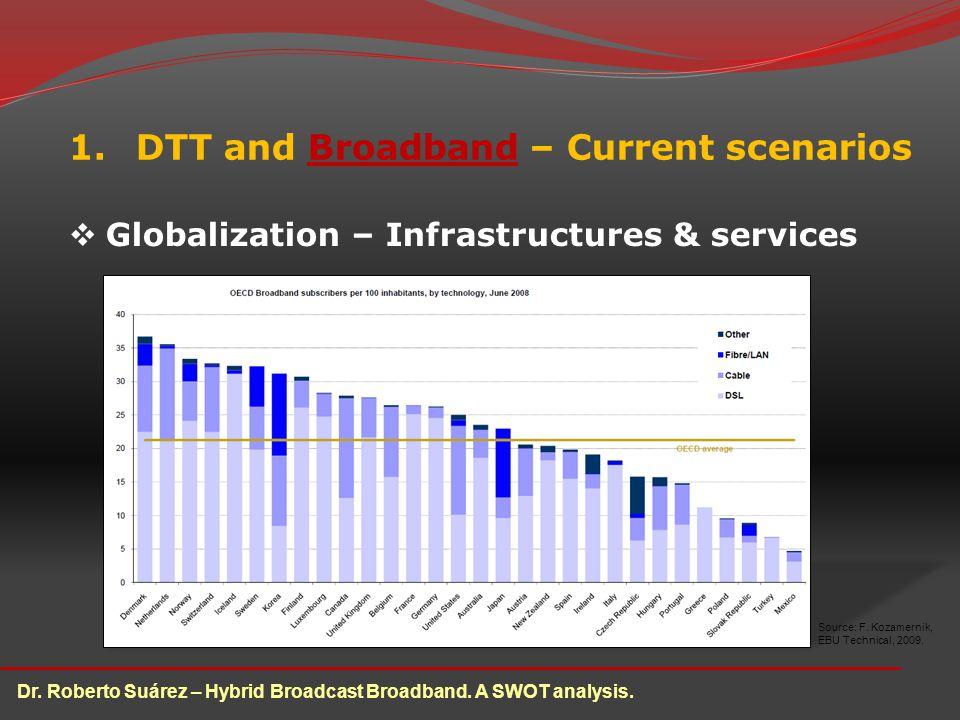 1.DTT and Broadband – Current scenarios Globalization – Infrastructures & services Source: F.