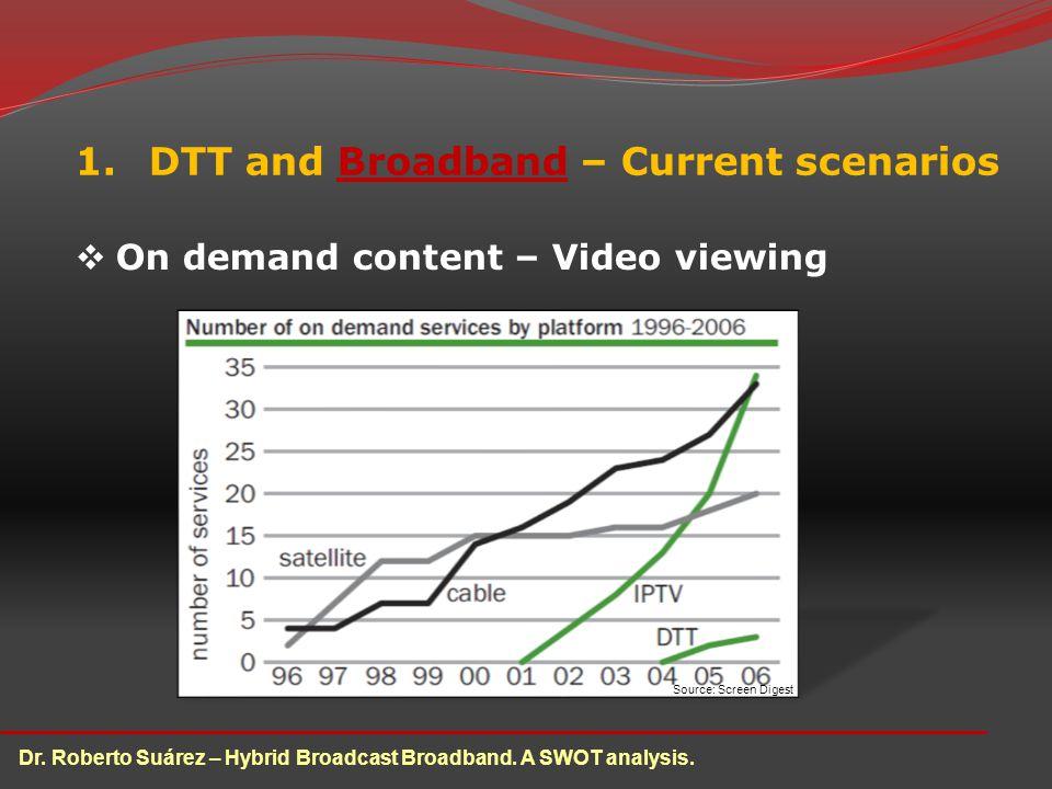 1.DTT and Broadband – Current scenarios On demand content – Video viewing Source: Screen Digest Dr.