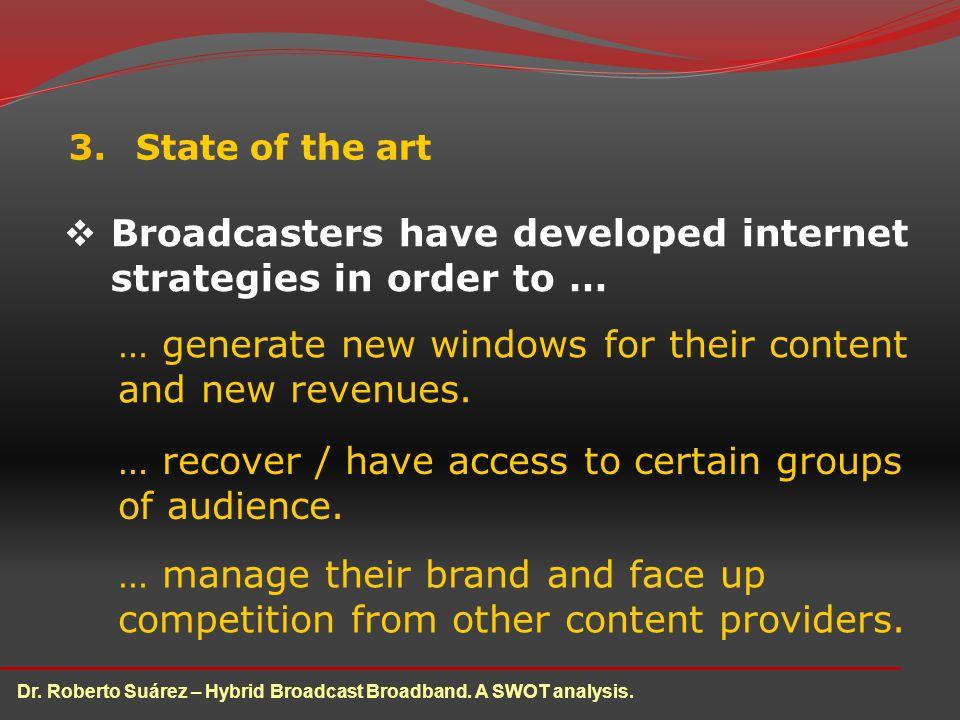 3.State of the art Dr. Roberto Suárez – Hybrid Broadcast Broadband.