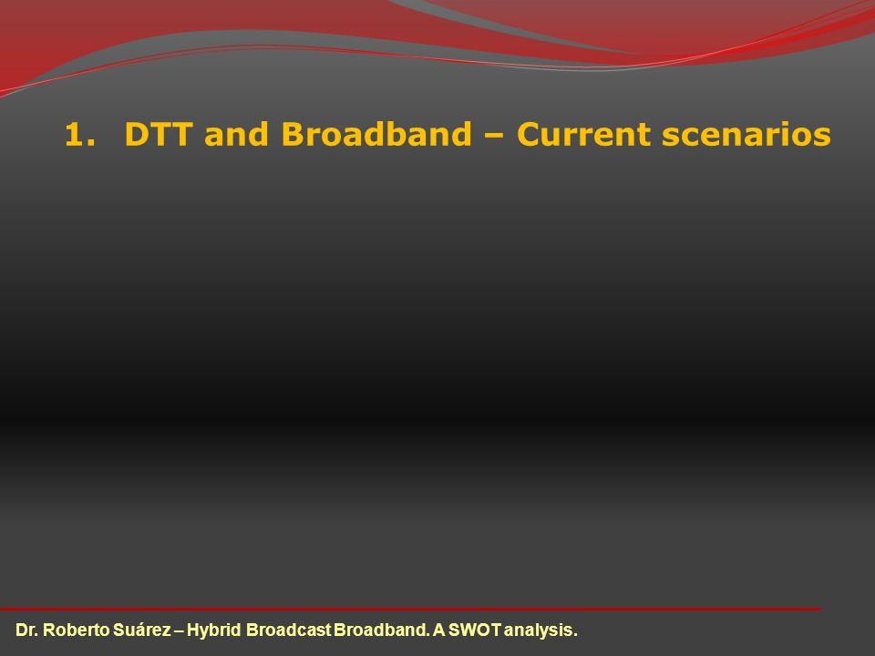1.DTT and Broadband – Current scenarios Dr. Roberto Suárez – Hybrid Broadcast Broadband.