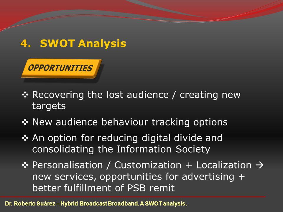 4.SWOT Analysis Dr. Roberto Suárez – Hybrid Broadcast Broadband.