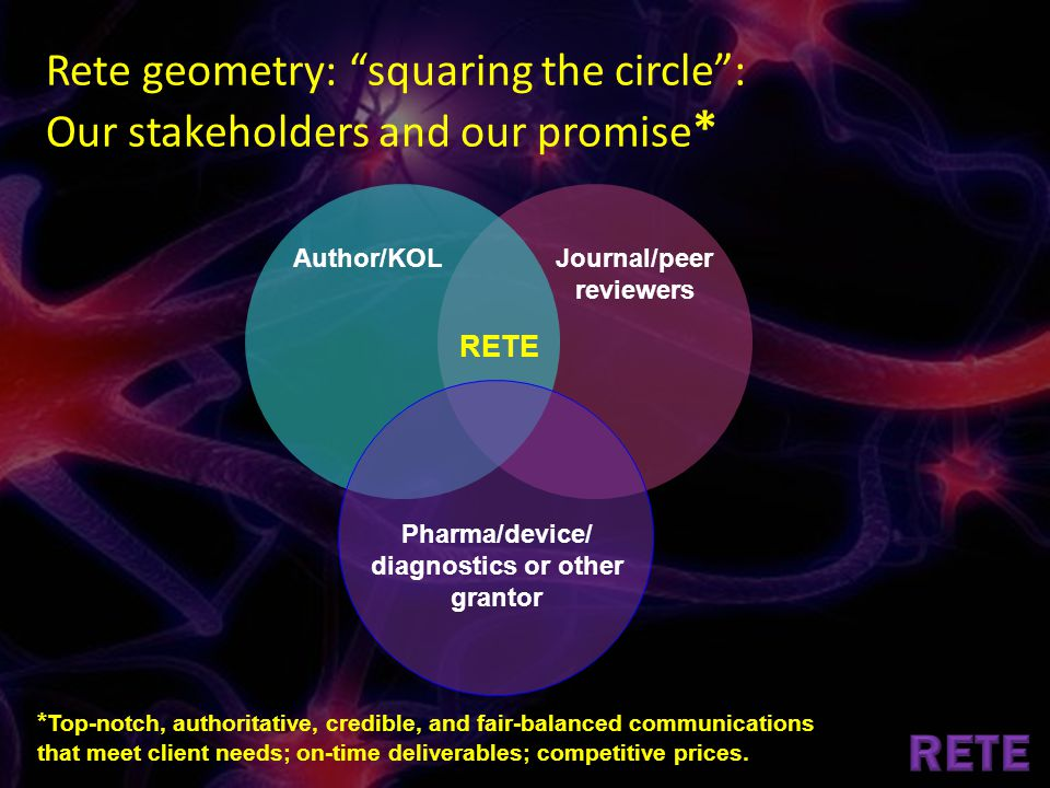 Rete geometry: squaring the circle: Our stakeholders and our promise * Journal/peer reviewers Author/KOL Pharma/device/ diagnostics or other grantor * Top-notch, authoritative, credible, and fair-balanced communications that meet client needs; on-time deliverables; competitive prices.