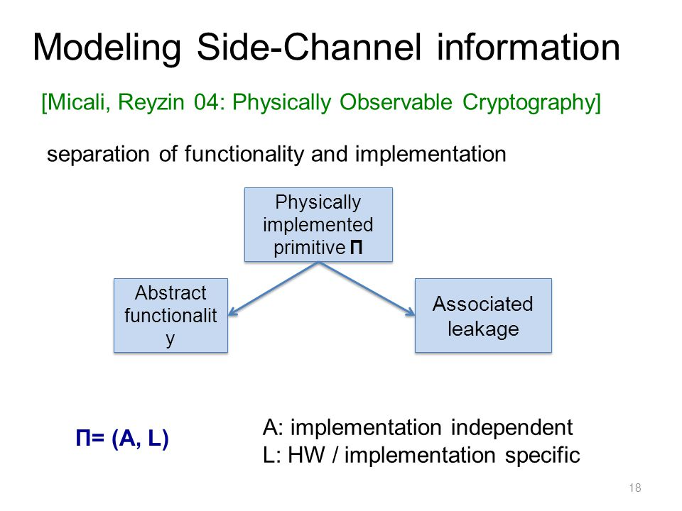 Modeling Side-Channel information 18 [Micali, Reyzin 04: Physically Observable Cryptography] separation of functionality and implementation Physically