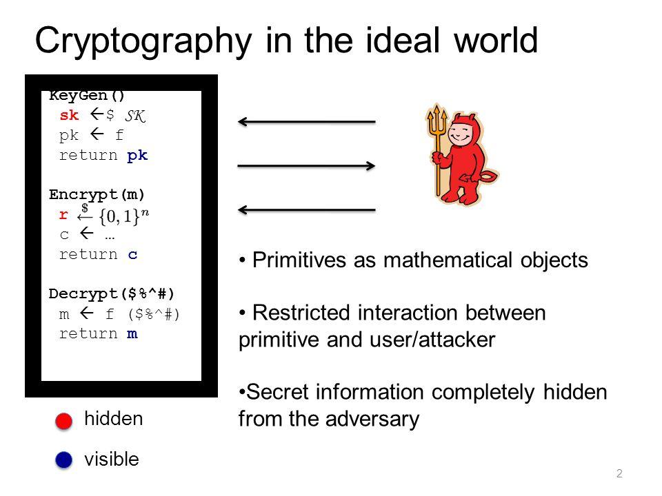 Cryptography in the ideal world KeyGen() sk $ SK pk f return pk Encrypt(m) r c … return c Decrypt($%^#) m f ($%^#) return m Primitives as mathematical