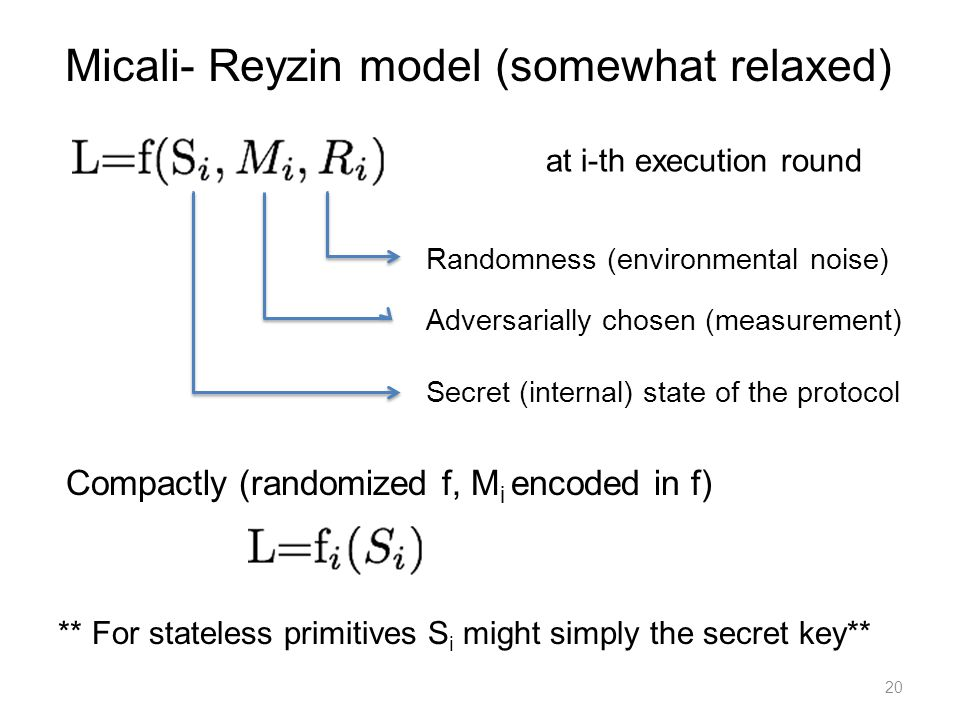 20 Micali- Reyzin model (somewhat relaxed) at i-th execution round Randomness (environmental noise) Adversarially chosen (measurement) Secret (interna