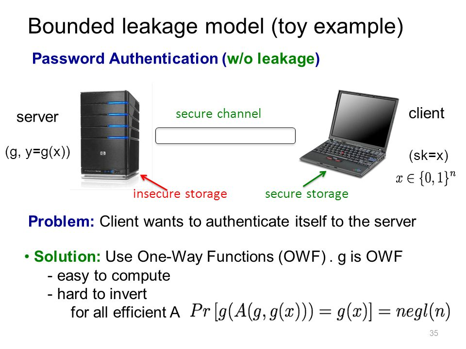 35 Bounded leakage model (toy example) Password Authentication (w/o leakage) secure channel client server insecure storage Problem: Client wants to au