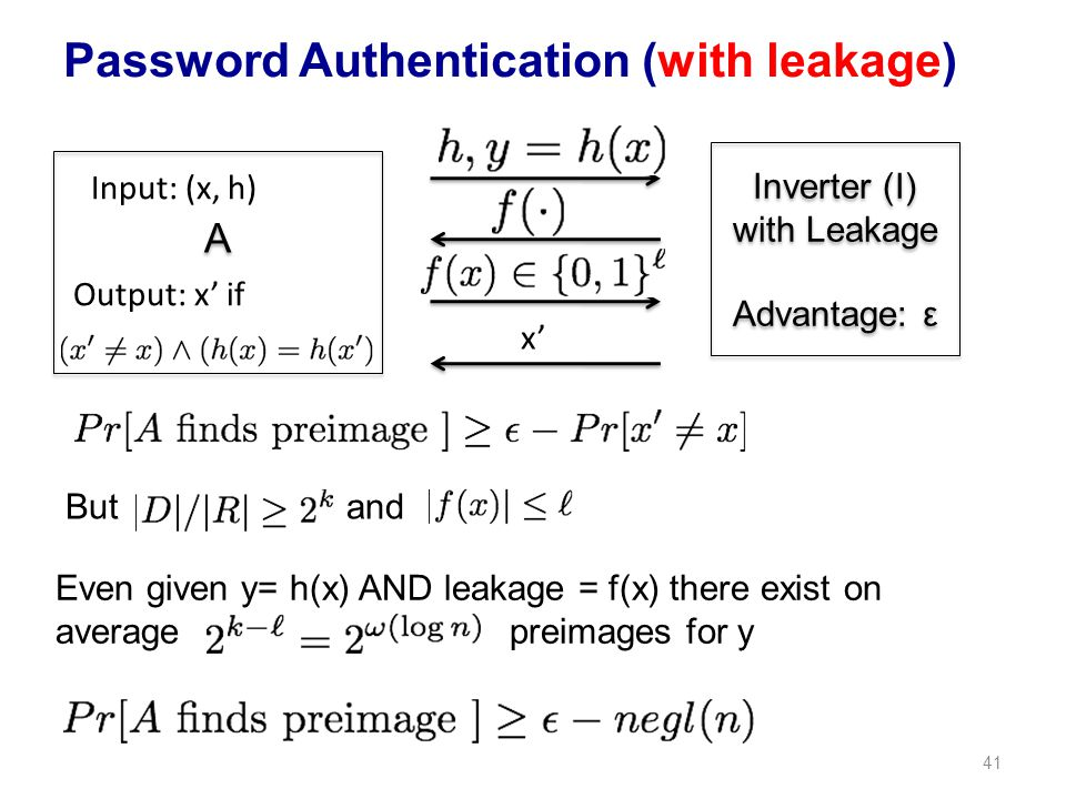 41 A A Input: (x, h) Inverter (I) with Leakage Advantage: ε Inverter (I) with Leakage Advantage: ε x Output: x if Password Authentication (with leakag