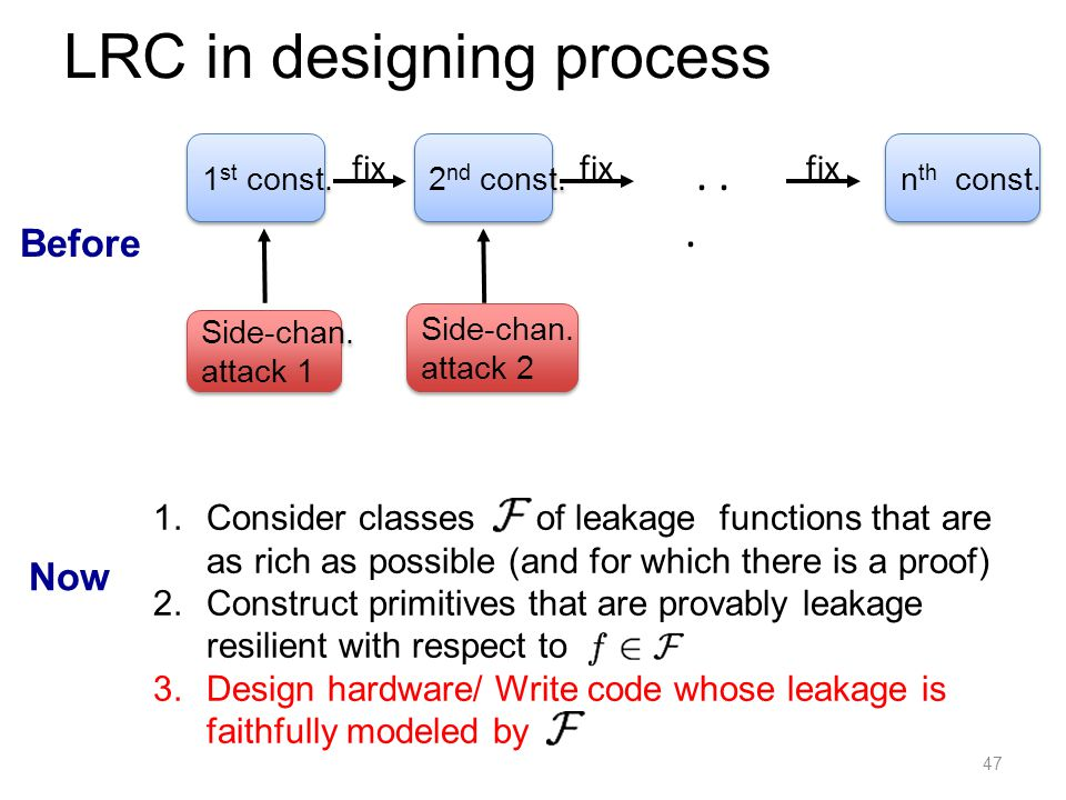 47 LRC in designing process 1 st const. Side-chan. attack 1 Side-chan. attack 1 fix 2 nd const. Side-chan. attack 2 Side-chan. attack 2 fix... n th co