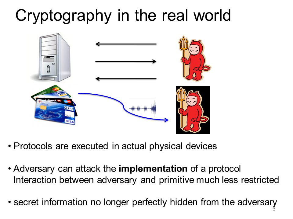 Cryptography in the real world 5 Protocols are executed in actual physical devices Adversary can attack the implementation of a protocol Interaction b