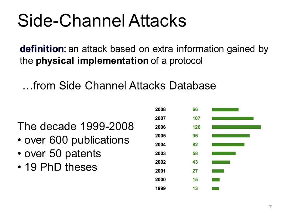 Side-Channel Attacks (from computation) Timing Attacks: secret key information leaked as a result of of measuring execution time 8 Power Analysis: power consumption measurements reveal sequence of instructions executed Fault Induction: secret information revealed as a result of execution of erroneous operation