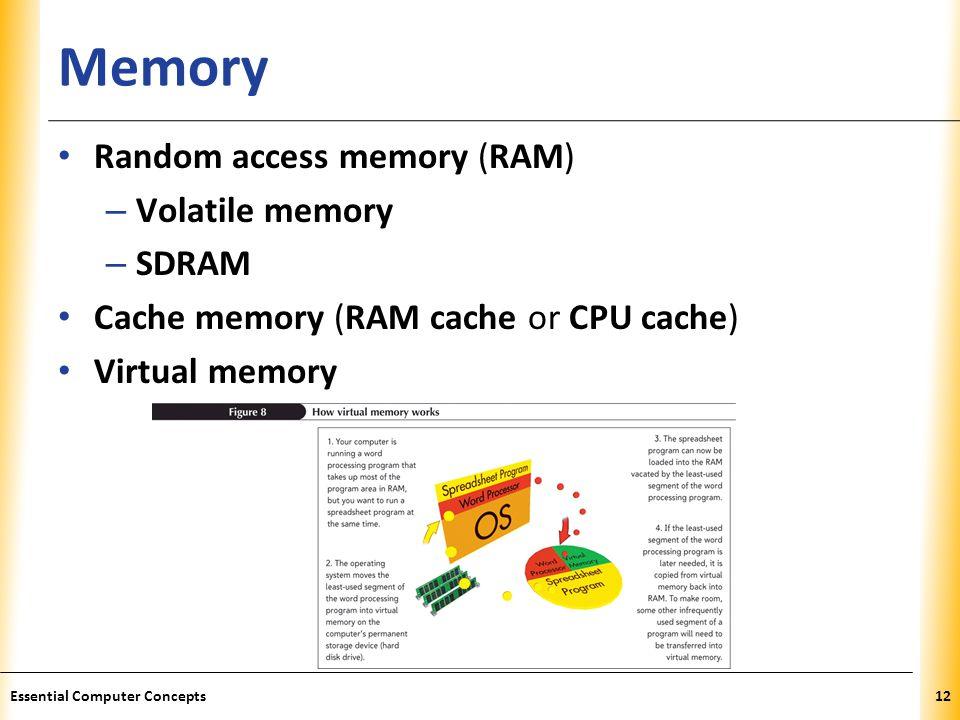 XP Memory Random access memory (RAM) – Volatile memory – SDRAM Cache memory (RAM cache or CPU cache) Virtual memory 12Essential Computer Concepts