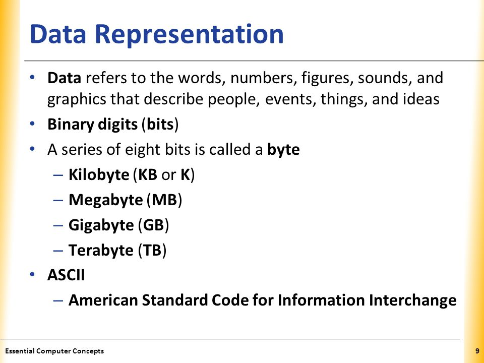 XP Data Representation Data refers to the words, numbers, figures, sounds, and graphics that describe people, events, things, and ideas Binary digits