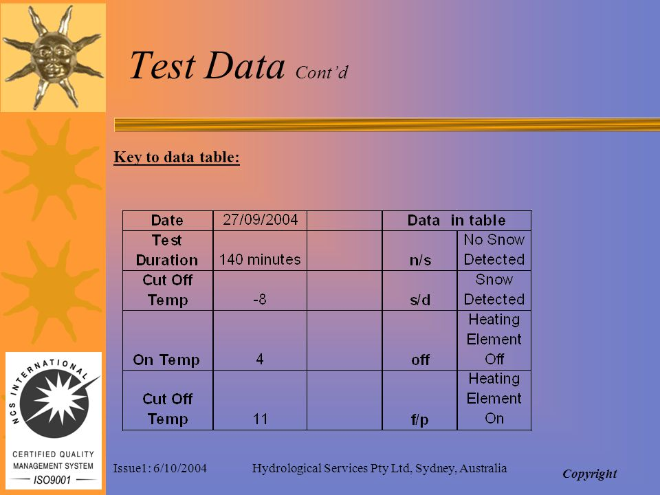 Issue1: 6/10/2004Hydrological Services Pty Ltd, Sydney, Australia Test Data Contd Key to data table: Copyright