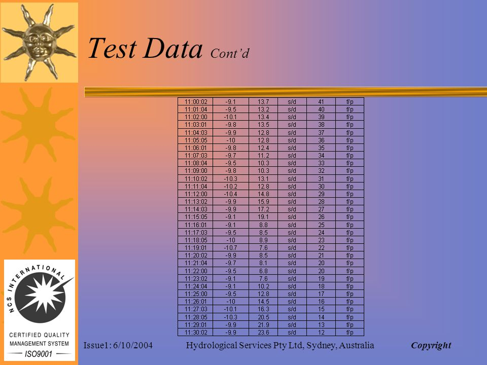 Issue1: 6/10/2004Hydrological Services Pty Ltd, Sydney, Australia Test Data Contd Copyright