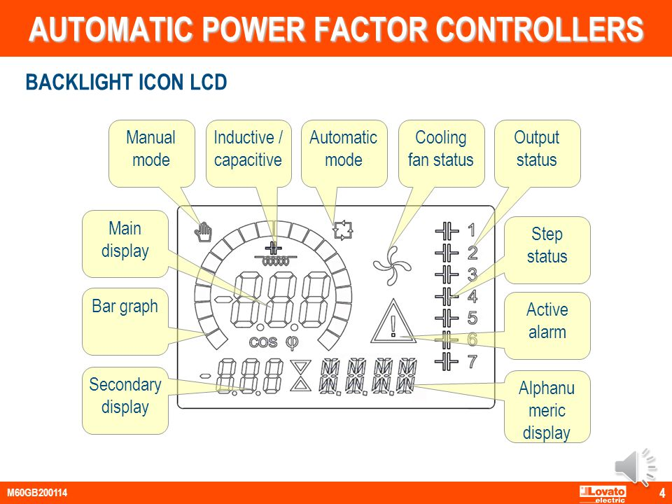 BACKLIGHT ICON LCD AUTOMATIC POWER FACTOR CONTROLLERS Helpful in bad lighting conditions Main measurements regarding power factor correction viewed Th