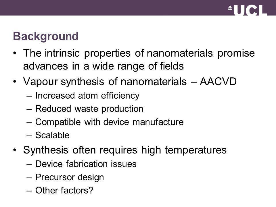 Background The intrinsic properties of nanomaterials promise advances in a wide range of fields Vapour synthesis of nanomaterials – AACVD –Increased a