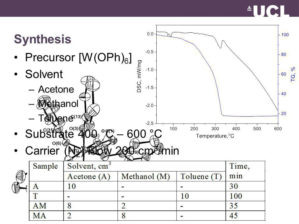Synthesis W.B. Cross et al, Chem. Mater., 2003, 2786 Precursor [W(OPh) 6 ] Solvent –Acetone –Methanol –Toluene Substrate 400 °C – 600 °C Carrier (N 2