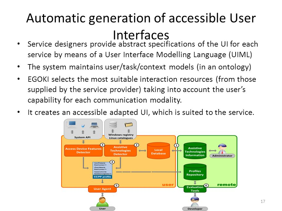 Automatic generation of accessible User Interfaces Service designers provide abstract specifications of the UI for each service by means of a User Interface Modelling Language (UIML) The system maintains user/task/context models (in an ontology) EGOKI selects the most suitable interaction resources (from those supplied by the service provider) taking into account the users capability for each communication modality.