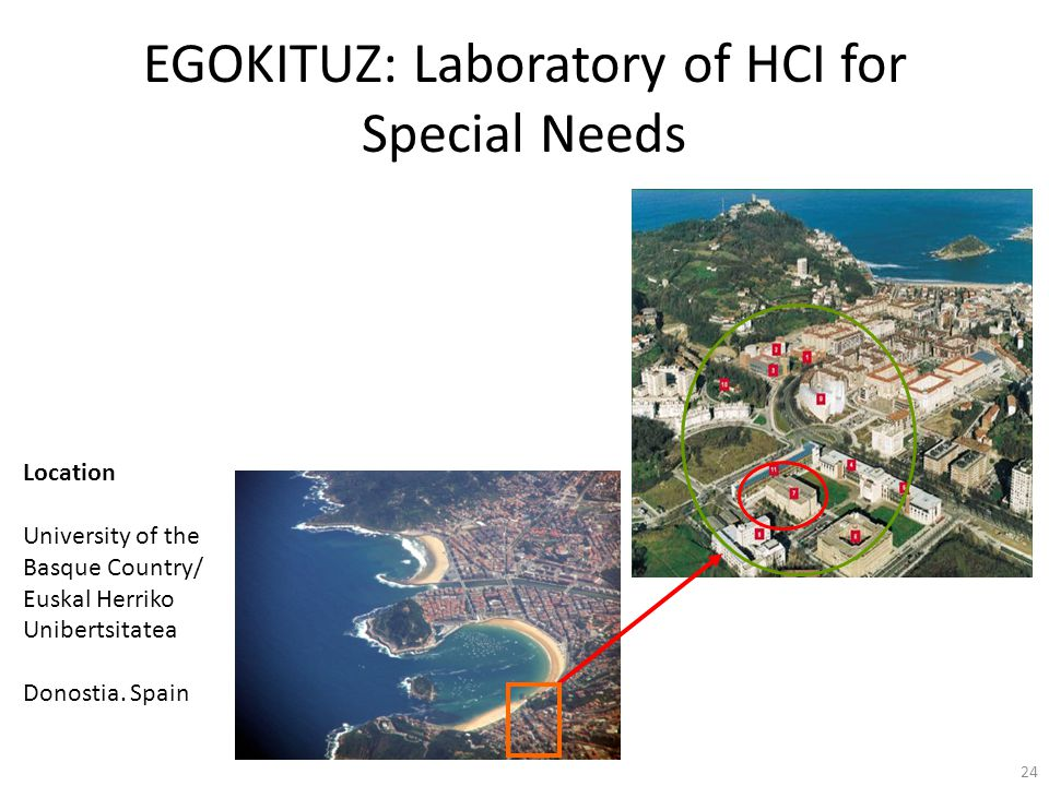 EGOKITUZ: Laboratory of HCI for Special Needs Location University of the Basque Country/ Euskal Herriko Unibertsitatea Donostia.