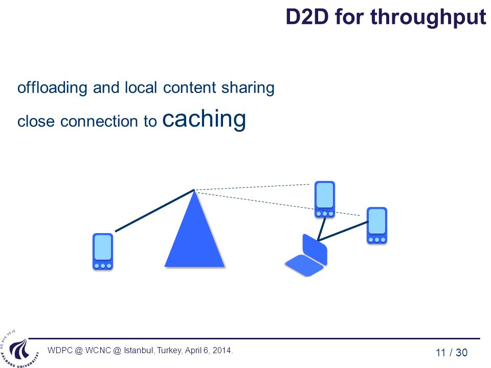 WDPC @ WCNC @ Istanbul, Turkey, April 6, 2014. 11 / 30 offloading and local content sharing close connection to caching D2D for throughput