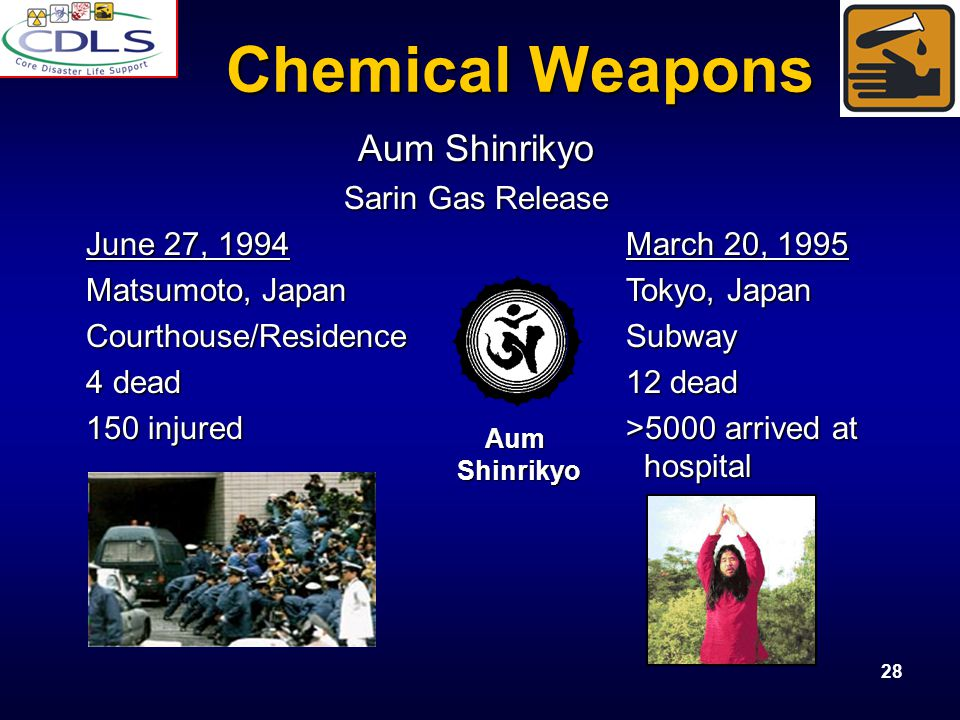 28 Chemical Weapons Aum Shinrikyo Sarin Gas Release June 27, 1994March 20, 1995 Matsumoto, Japan Tokyo, Japan Courthouse/ResidenceSubway 4 dead12 dead 150 injured >5000 arrived at hospital AumShinrikyo