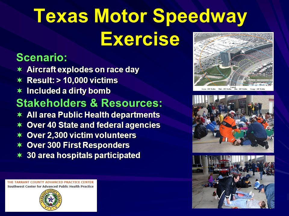 3 Texas Motor Speedway Exercise Scenario: Aircraft explodes on race day Aircraft explodes on race day Result: > 10,000 victims Result: > 10,000 victims Included a dirty bomb Included a dirty bomb Stakeholders & Resources: All area Public Health departments All area Public Health departments Over 40 State and federal agencies Over 40 State and federal agencies Over 2,300 victim volunteers Over 2,300 victim volunteers Over 300 First Responders Over 300 First Responders 30 area hospitals participated 30 area hospitals participated