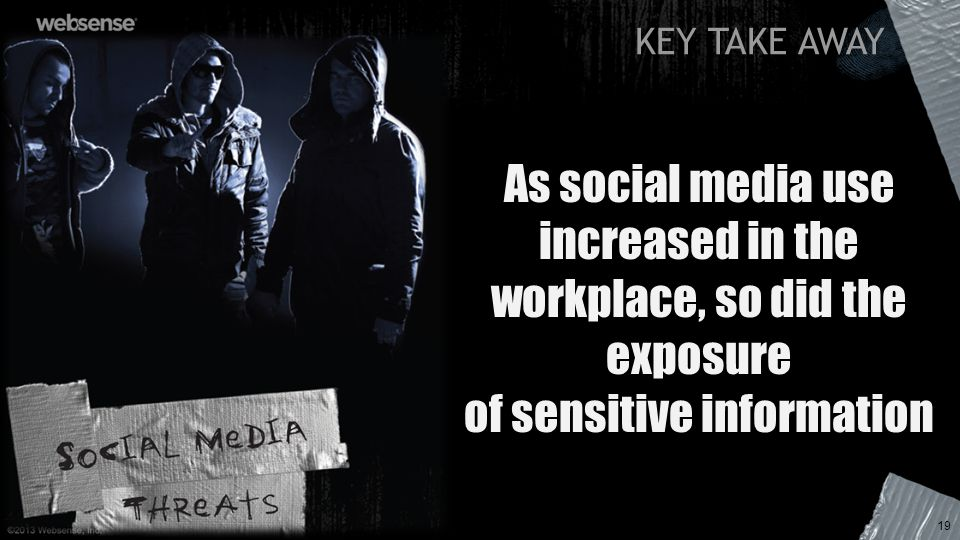 KEY TAKE AWAY 19 As social media use increased in the workplace, so did the exposure of sensitive information