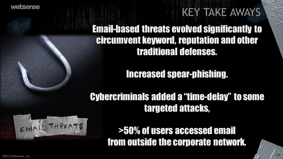 KEY TAKE AWAYS 34 Email-based threats evolved significantly to circumvent keyword, reputation and other traditional defenses. Increased spear-phishing