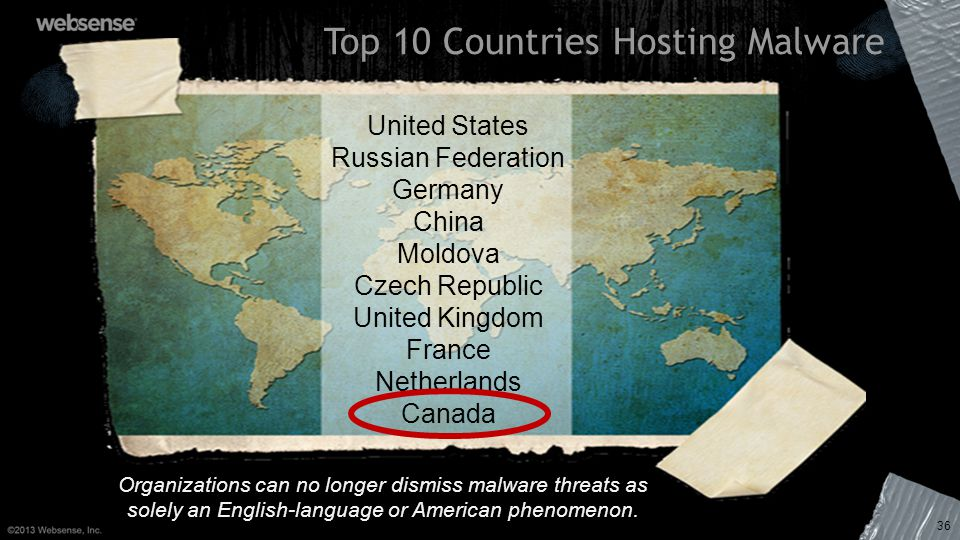 Top 10 Countries Hosting Malware 36 United States Russian Federation Germany China Moldova Czech Republic United Kingdom France Netherlands Canada Org