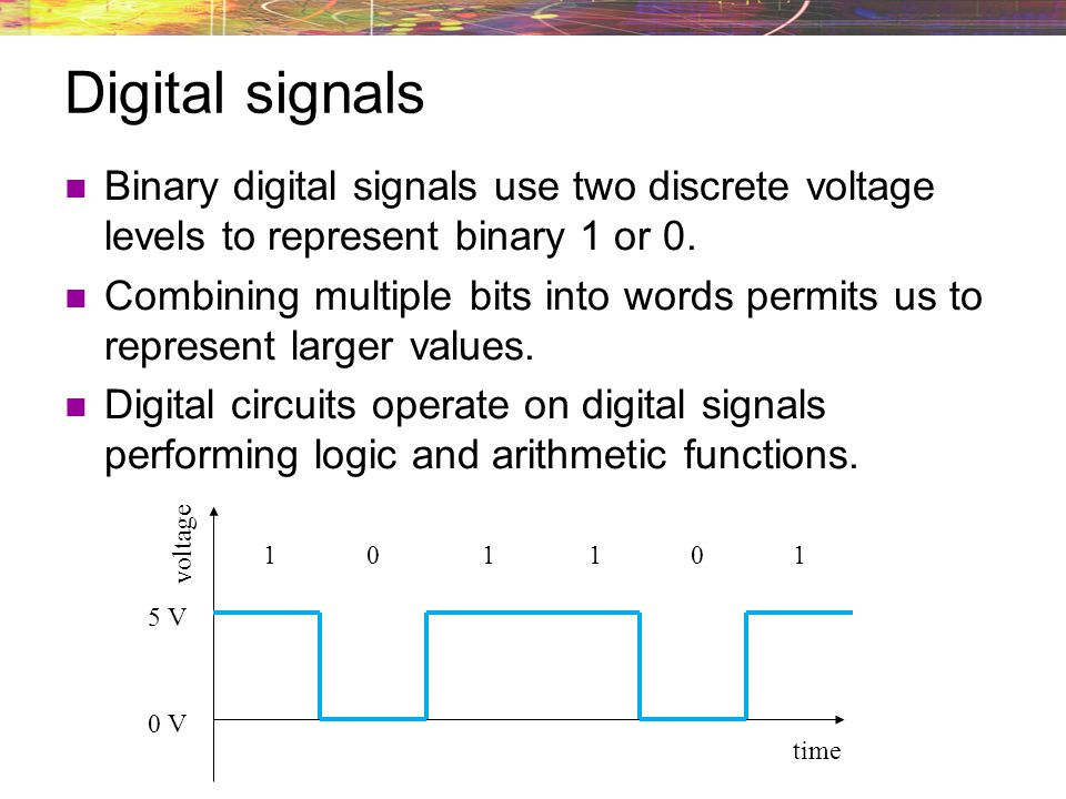 Analog systems Analog systems use electrical signals that vary continuously, not having discrete values Analog signals are electrical representations of signals from nature (pressure, light, sound, etc.) Examples of analog systems: AM/FM radio, cassettes, telephone, VCR, standard television time voltage