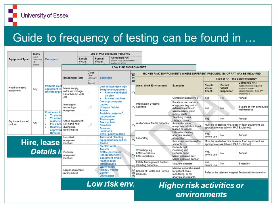Guide to frequency of testing can be found in … Hire, lease or loan equipment Details in PAT explained Low risk environments Higher risk activities or