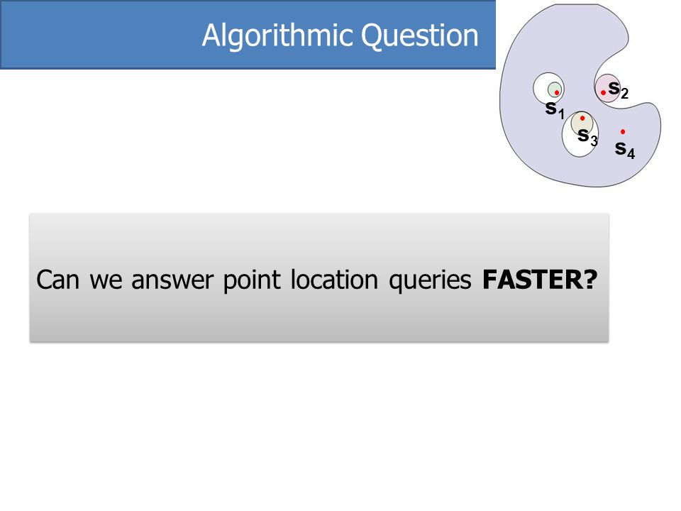 15 Algorithmic Question s2s2 s4s4 s3s3 s1s1 Can we answer point location queries FASTER?