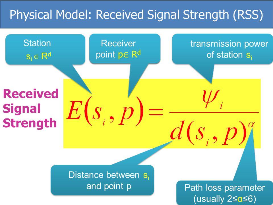 ψ 1 > ψ 2 In 2-Dim: Connected Example: Linear Network