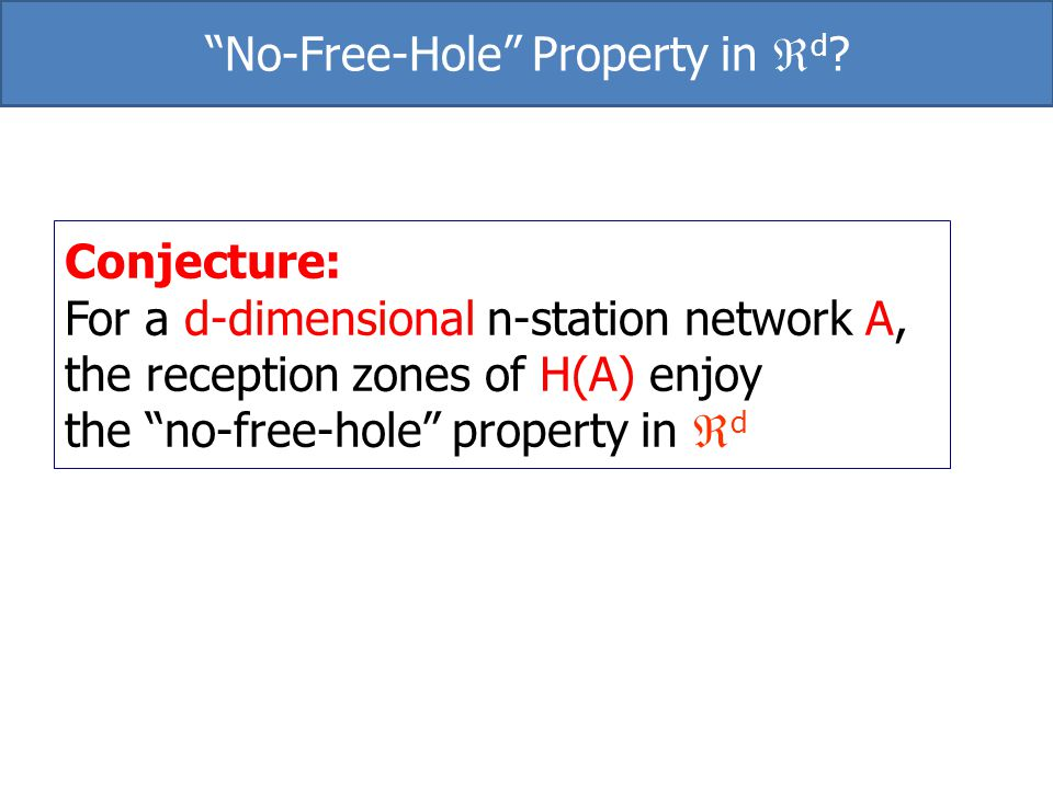 Conjecture: For a d-dimensional n-station network A, the reception zones of H(A) enjoy the no-free-hole property in d No-Free-Hole Property in d ?