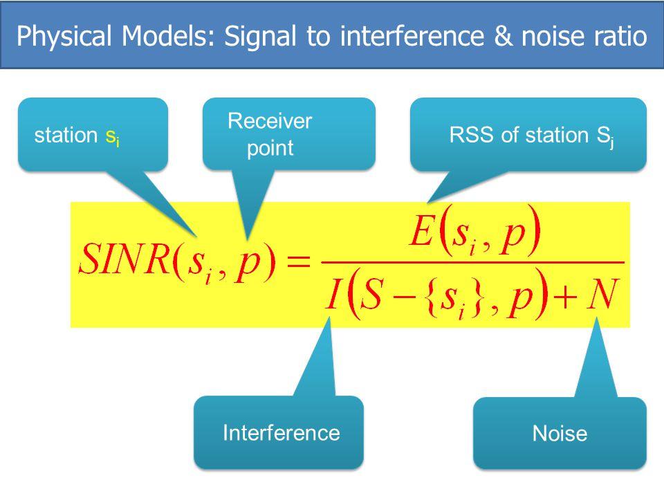 s4s4 s3s3 s2s2 s1s1 p Problem: Querying Point P: Might lead to a false answer Querying Point P: Might lead to a false answer