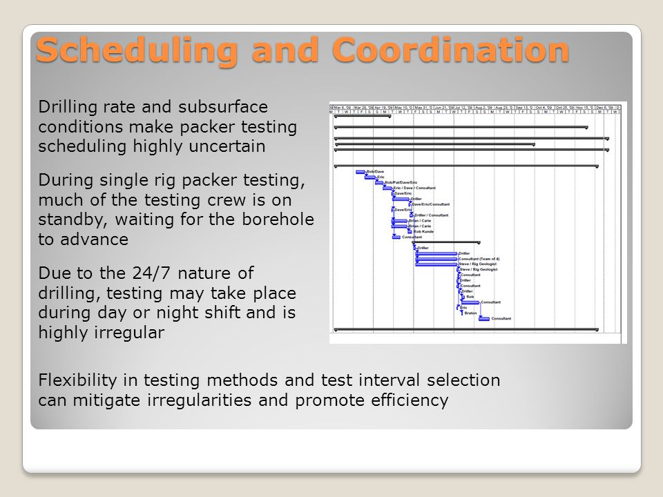 Scheduling and Coordination Drilling rate and subsurface conditions make packer testing scheduling highly uncertain During single rig packer testing,