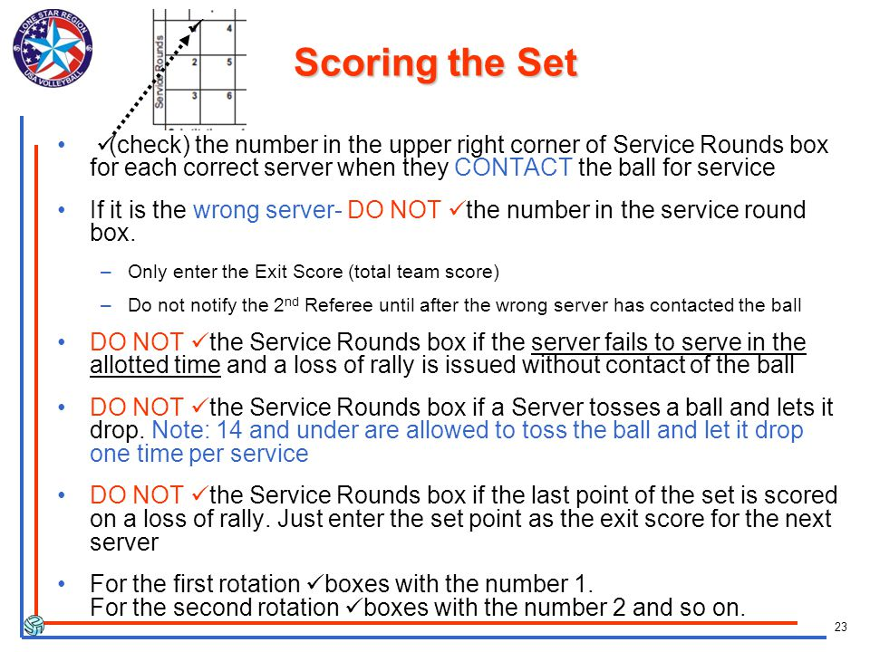 23 Scoring the Set (check) the number in the upper right corner of Service Rounds box for each correct server when they CONTACT the ball for service If it is the wrong server- DO NOT the number in the service round box.