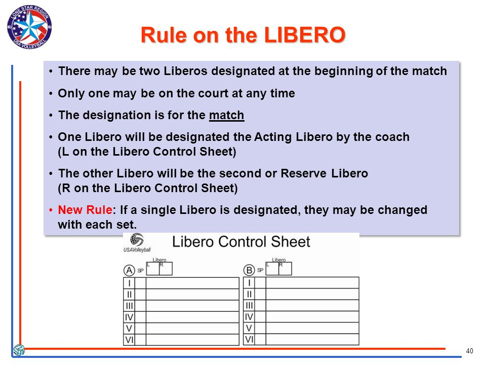 40 There may be two Liberos designated at the beginning of the match Only one may be on the court at any time The designation is for the match One Libero will be designated the Acting Libero by the coach (L on the Libero Control Sheet) The other Libero will be the second or Reserve Libero (R on the Libero Control Sheet) New Rule: If a single Libero is designated, they may be changed with each set.