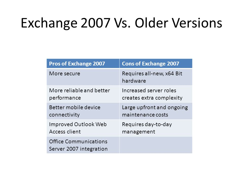 Exchange 2007 Vs. Older Versions Pros of Exchange 2007Cons of Exchange 2007 More secureRequires all-new, x64 Bit hardware More reliable and better per