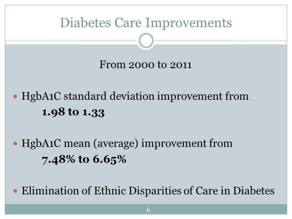Diabetes Care Improvements From 2000 to 2011 HgbA1C standard deviation improvement from 1.98 to 1.33 HgbA1C mean (average) improvement from 7.48% to 6