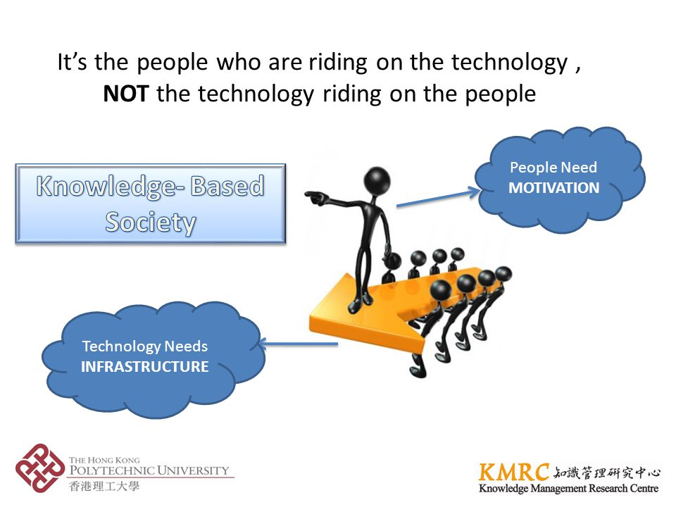 Its the people who are riding on the technology, NOT the technology riding on the people People Need MOTIVATION Technology Needs INFRASTRUCTURE