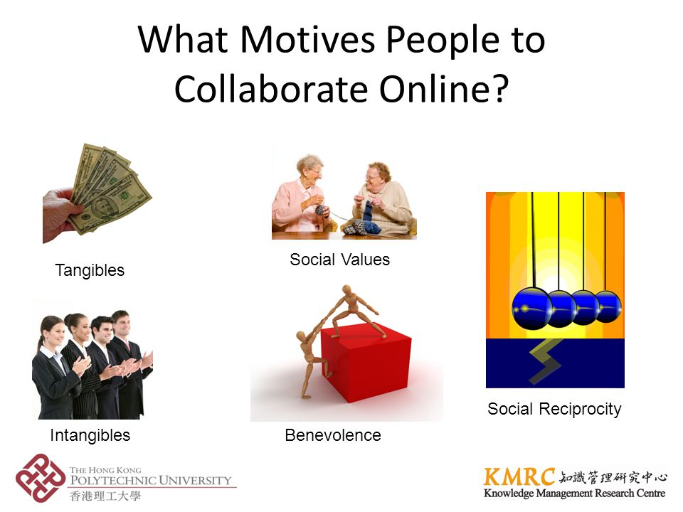 What Motives People to Collaborate Online.