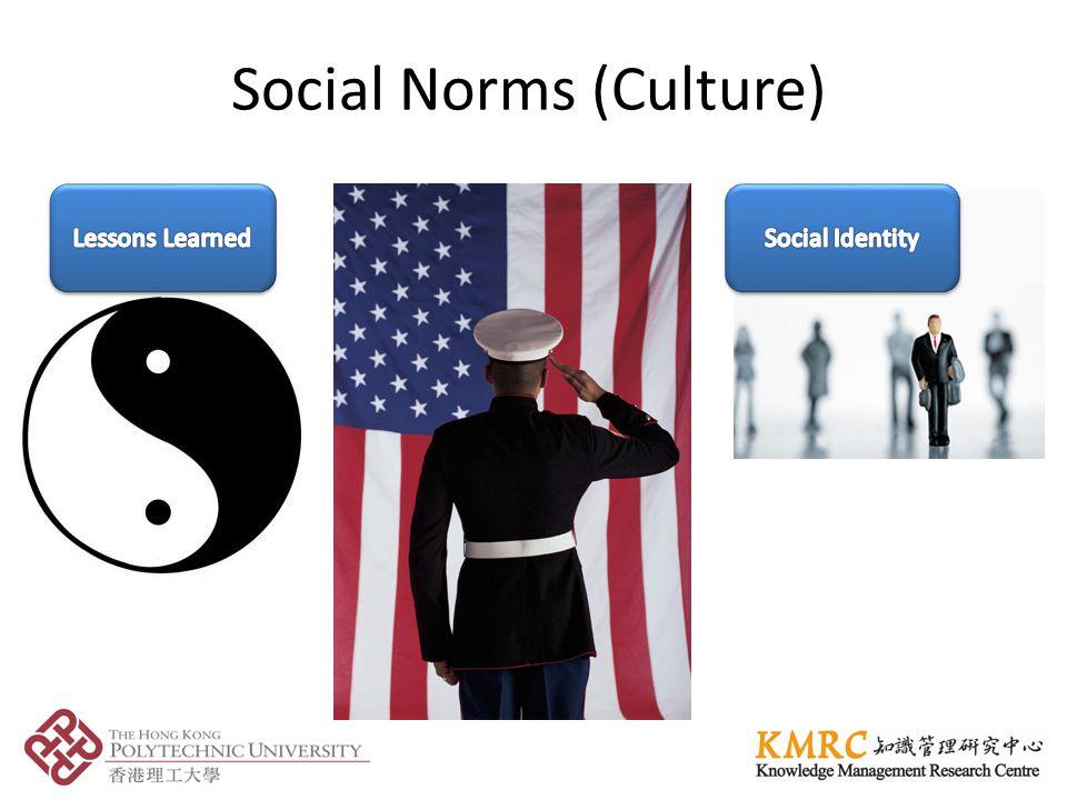 Social Norms (Culture)