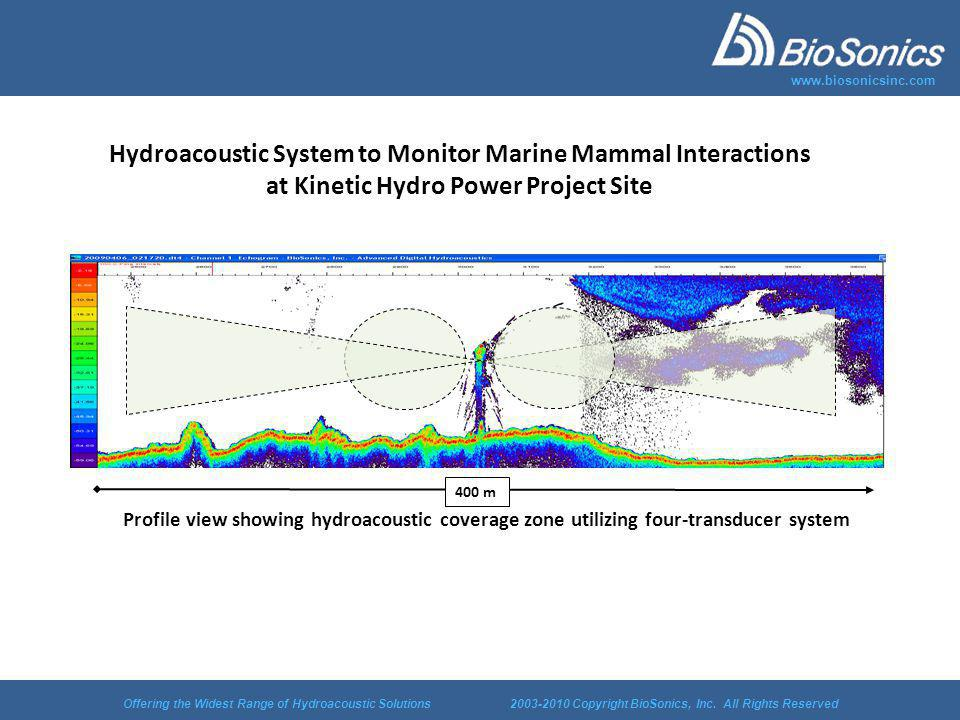 Offering the Widest Range of Hydroacoustic Solutions 2003-2010 Copyright BioSonics, Inc. All Rights Reserved www.biosonicsinc.com Hydroacoustic System