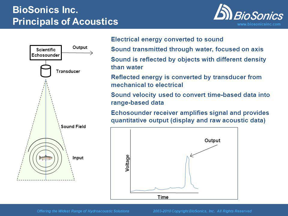 Offering the Widest Range of Hydroacoustic Solutions 2003-2010 Copyright BioSonics, Inc.