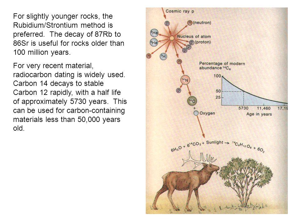 For slightly younger rocks, the Rubidium/Strontium method is preferred.