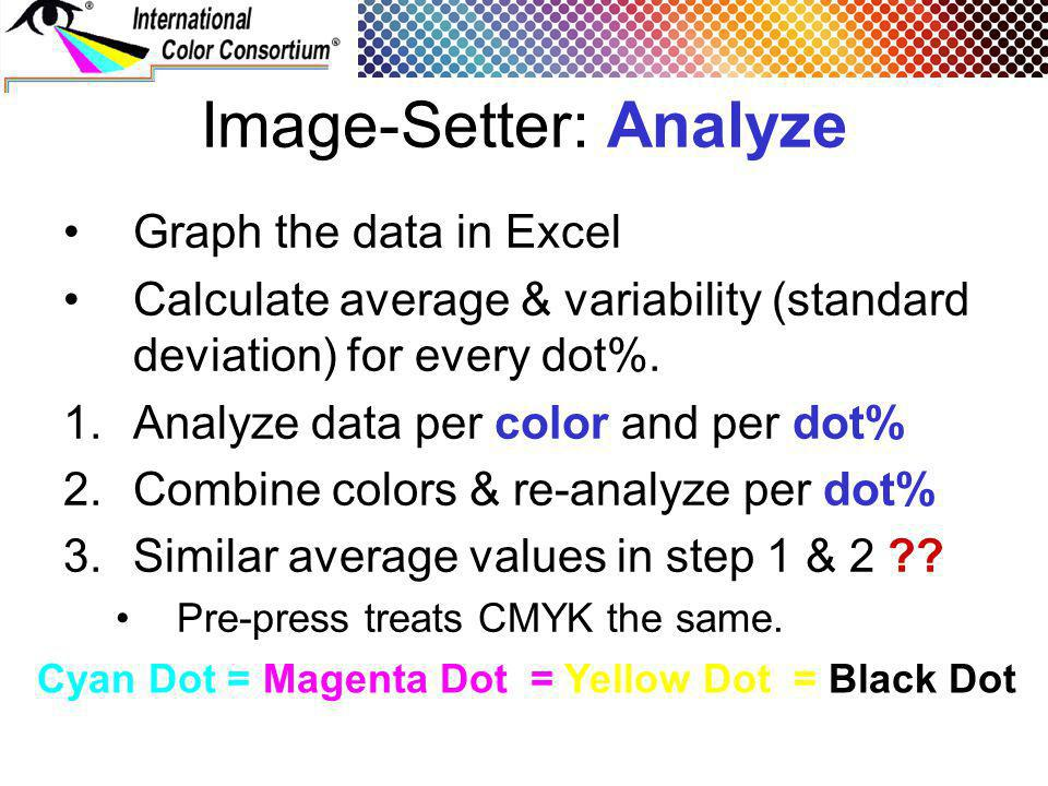 Image-Setter: Analyze Graph the data in Excel Calculate average & variability (standard deviation) for every dot%. 1.Analyze data per color and per do