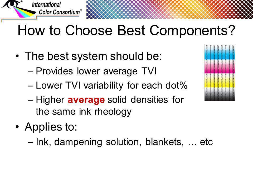 How to Choose Best Components? The best system should be: –Provides lower average TVI –Lower TVI variability for each dot% –Higher average solid densi