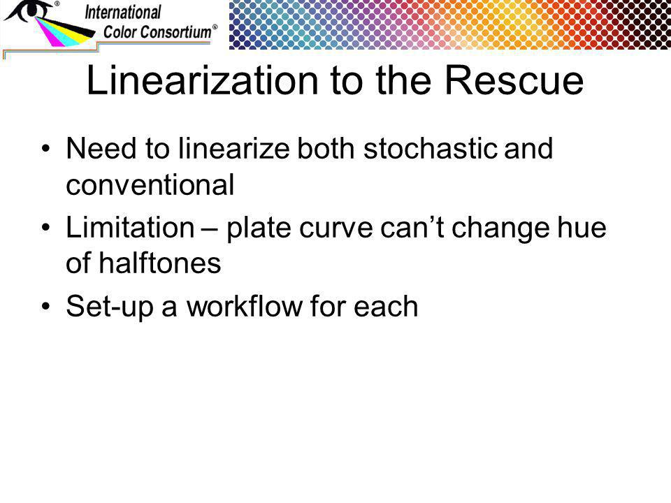 Linearization to the Rescue Need to linearize both stochastic and conventional Limitation – plate curve cant change hue of halftones Set-up a workflow