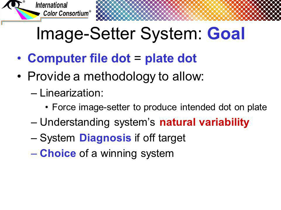 Image-Setter System: Goal Computer file dot = plate dot Provide a methodology to allow: –Linearization: Force image-setter to produce intended dot on